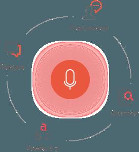Innovative speech technology